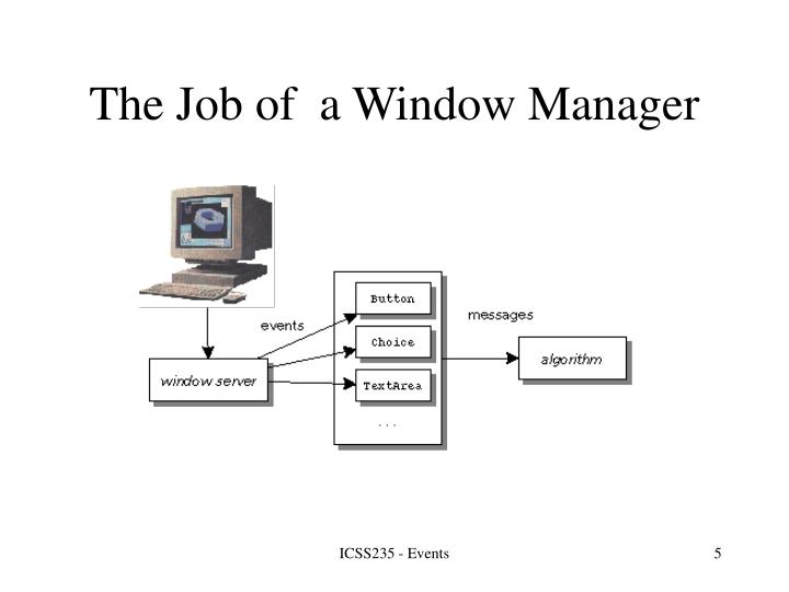 The Job of  a Window Manager