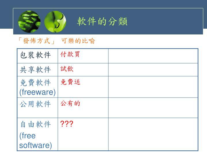 軟件的分類