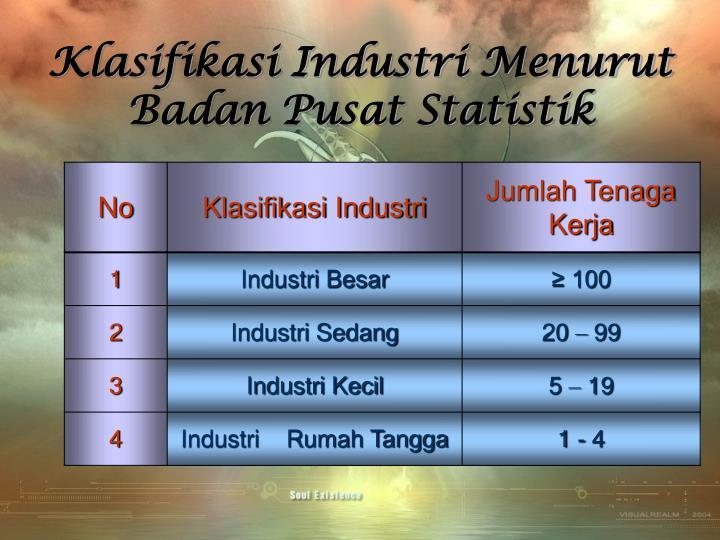 Klasifikasi Industri Menurut Badan Pusat Statistik