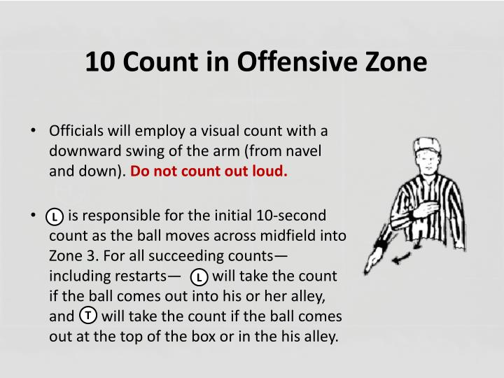 10 Count in Offensive Zone