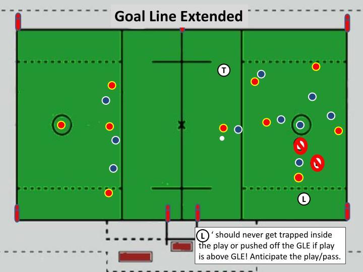 Goal Line Extended