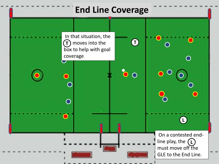 End Line Coverage