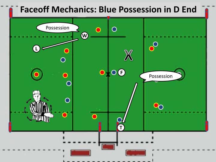 Faceoff Mechanics: Blue Possession in D End