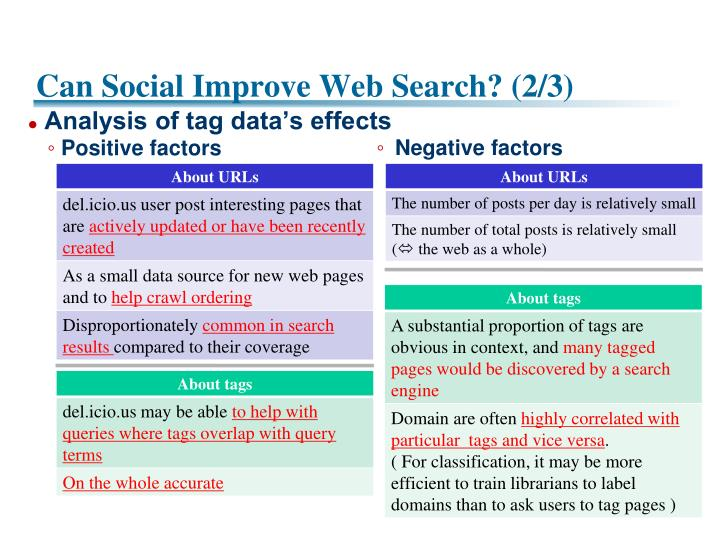 Can Social Improve Web Search? (2/3)