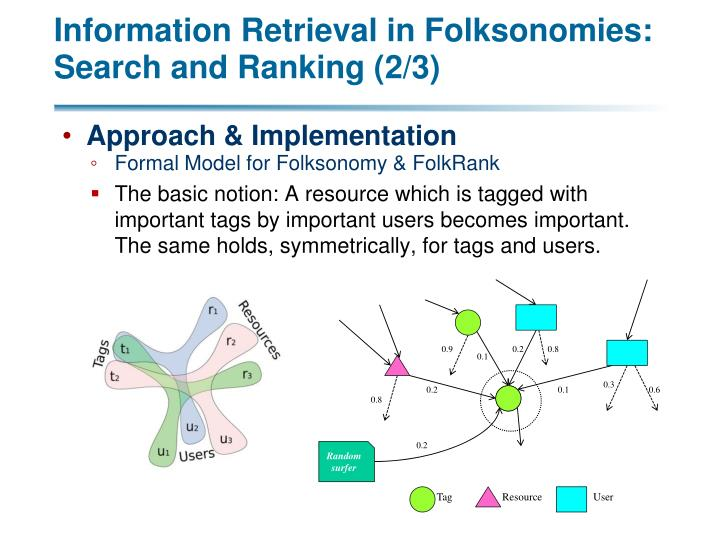 Information Retrieval in Folksonomies: Search and Ranking (2/3)