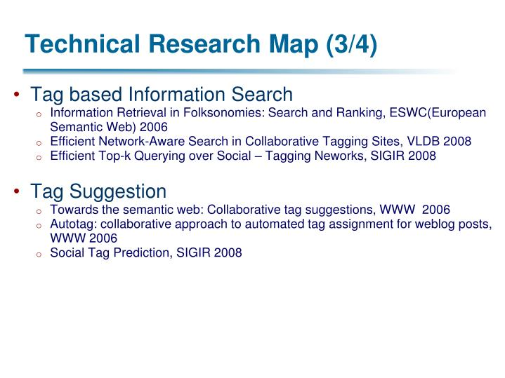 Technical Research Map (3/4)