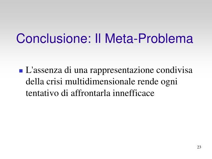 Conclusione: Il Meta-Problema