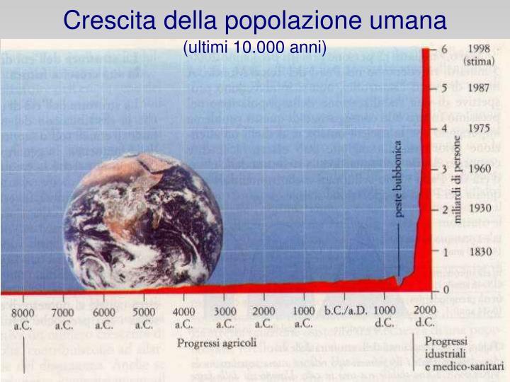 Crescita della popolazione umana