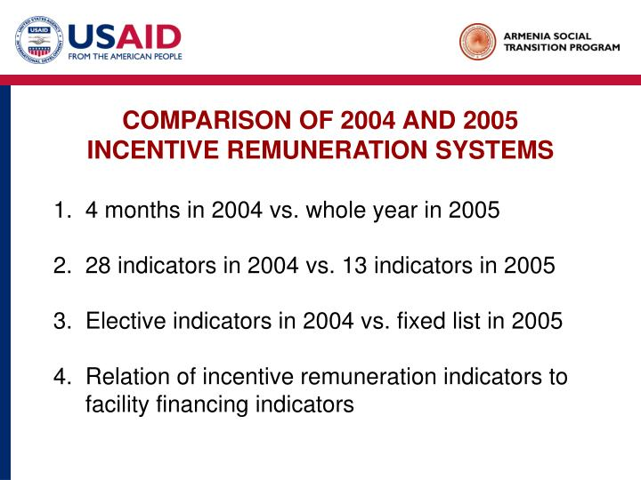 COMPARISON OF 2004 AND 2005 INCENTIVE REMUNERATION SYSTEMS