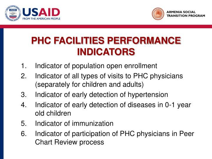 PHC FACILITIES PERFORMANCE INDICATORS