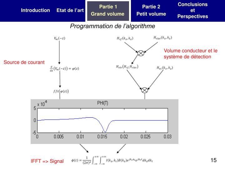 Programmation de l'algorithme