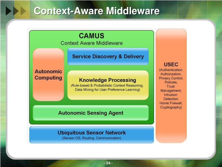 research papers on middleware Call for research papers we invite high contributions should describe innovative and significant original research components, services, and middleware.