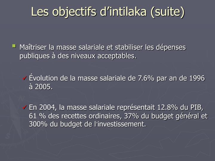 Les objectifs d'intilaka (suite)