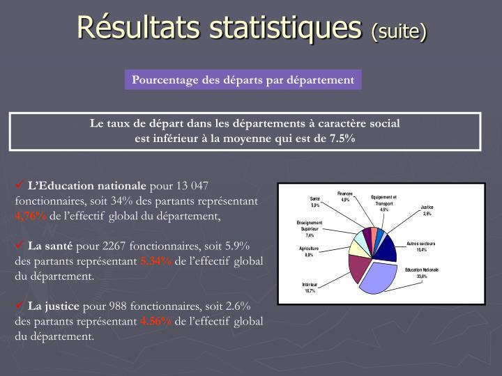 Résultats statistiques