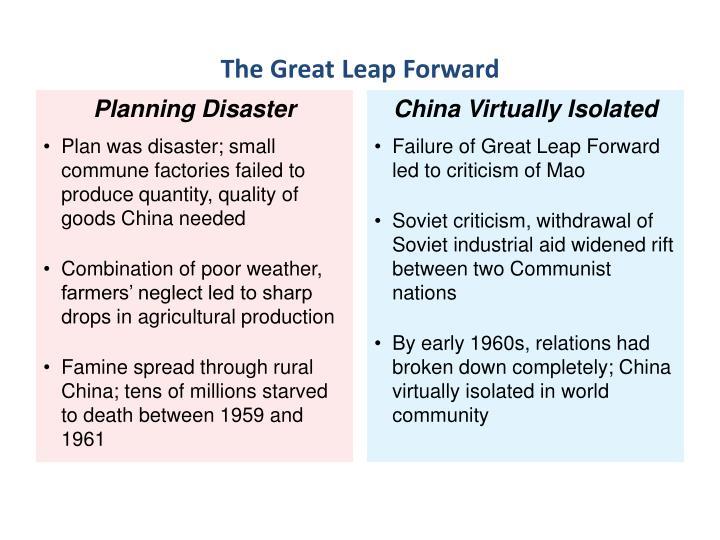 China Virtually Isolated