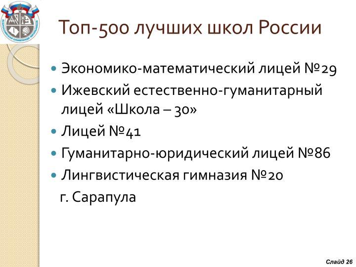 Топ-500 лучших школ России