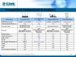 competitive comparison analysis1