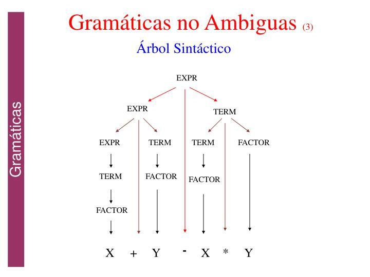 Gramáticas no Ambiguas