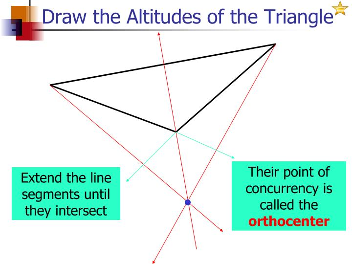 Draw the Altitudes of the Triangle