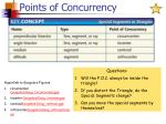 points of concurrency1