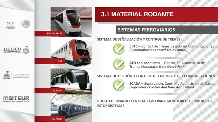 3.1 MATERIAL RODANTE