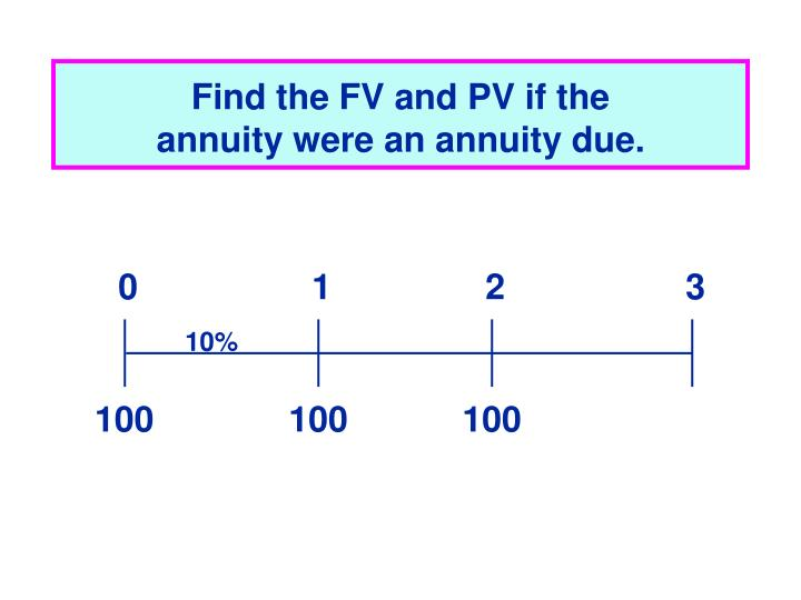 Find the FV and PV if the