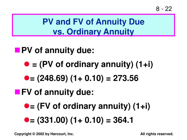 PV and FV of Annuity Due