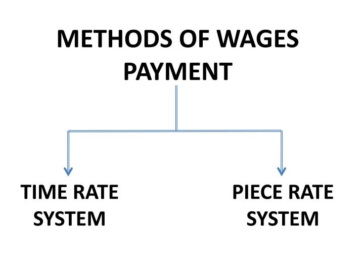 METHODS OF WAGES PAYMENT