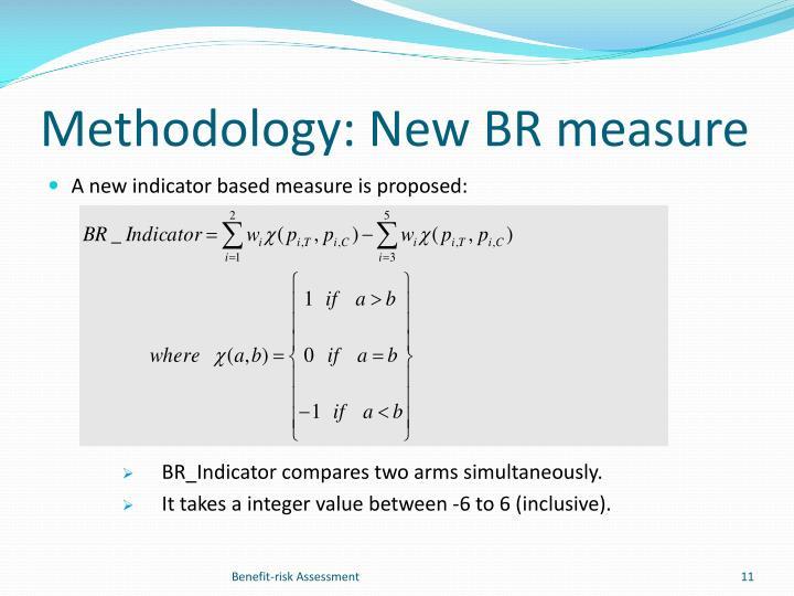 Methodology: New BR measure