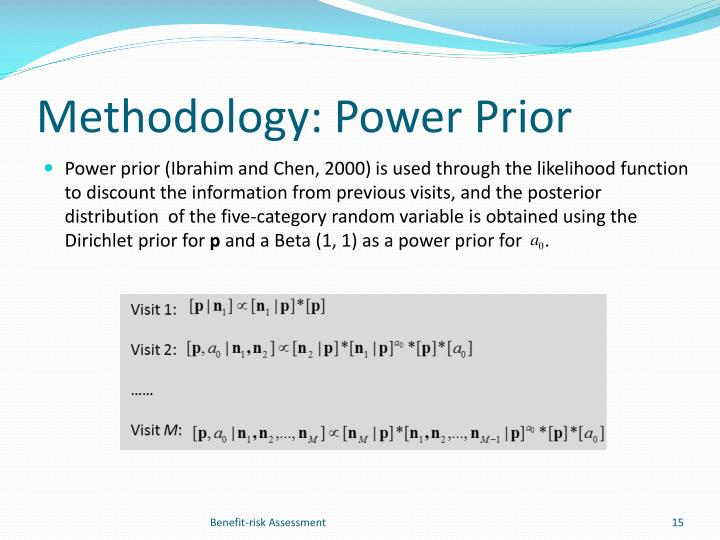 Methodology: Power Prior