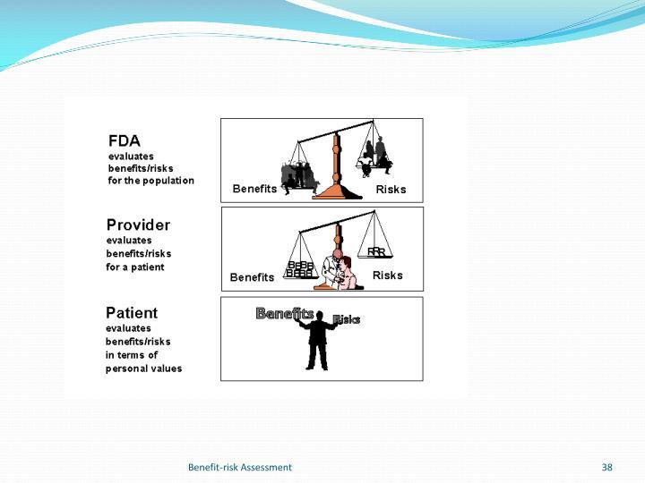 Benefit-risk Assessment