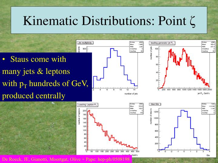 Kinematic Distributions: Point