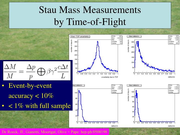 Stau Mass Measurements