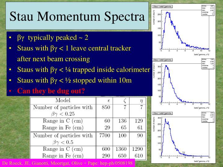 Stau Momentum Spectra
