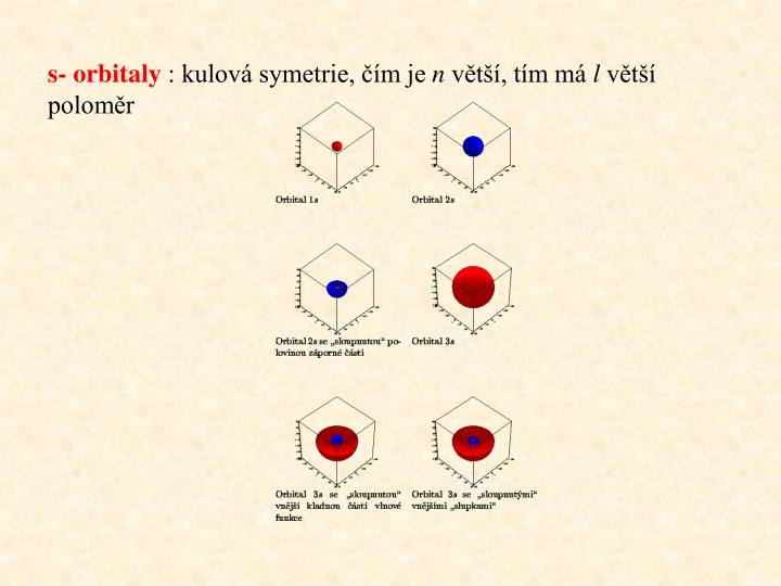 s- orbitaly