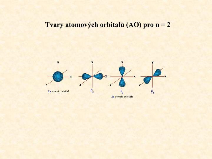 Tvary atomových orbitalů (AO) pro n = 2