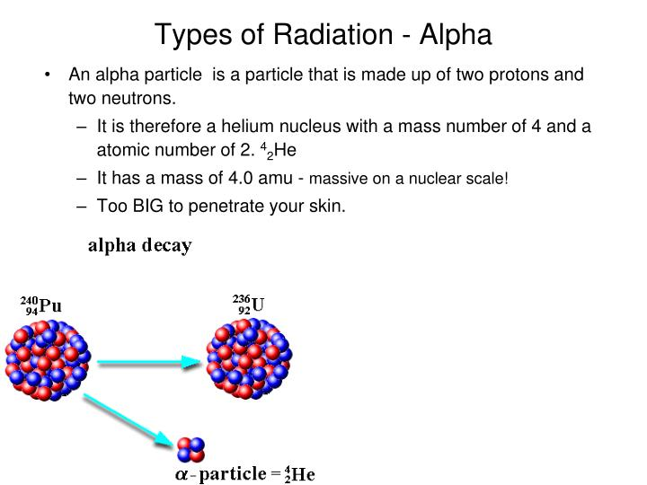 Types of Radiation - Alpha
