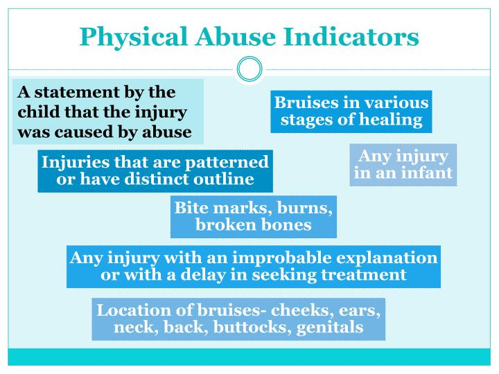 Physical Abuse Indicators