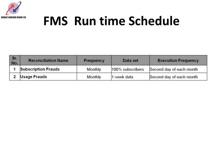 FMS  Run time Schedule