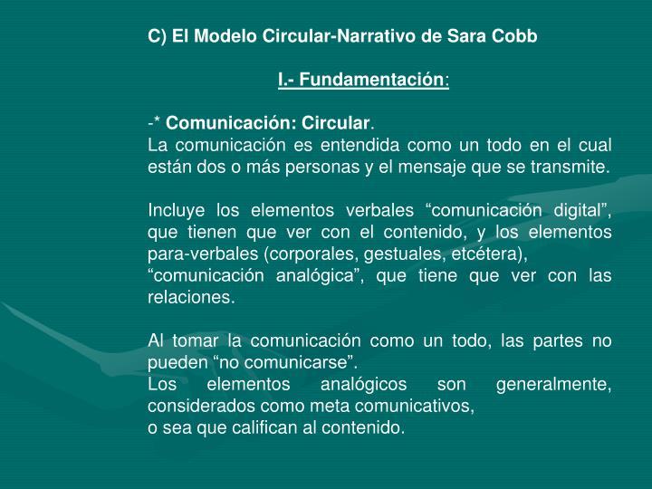 C) El Modelo Circular-Narrativo de Sara Cobb