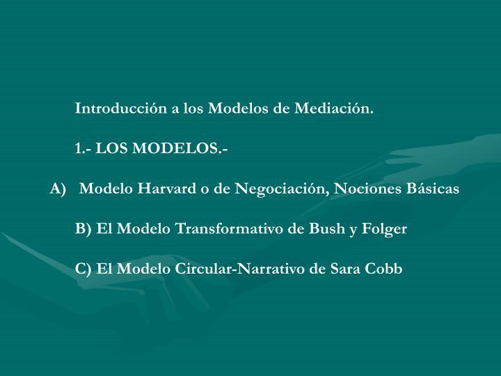 Introducción a los Modelos de Mediación.