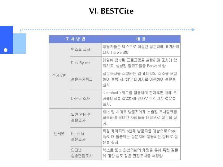 VI. BESTCite