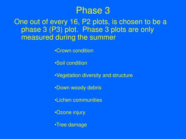 One out of every 16, P2 plots, is chosen to be a phase 3 (P3) plot.  Phase 3 plots are only measured during the summer