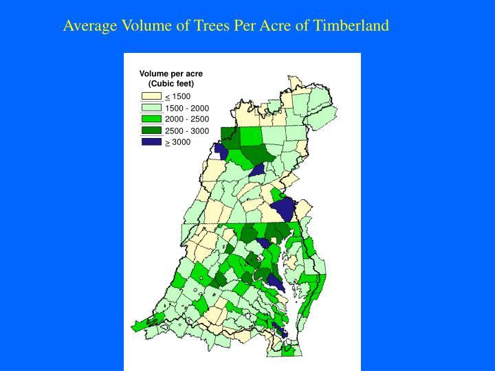 Volume per acre