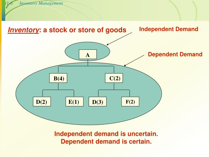 Independent Demand