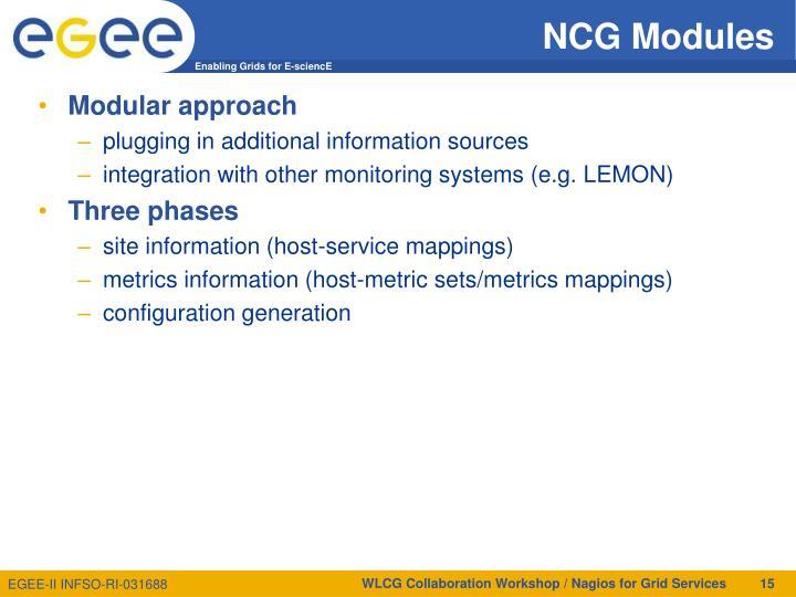 NCG Modules
