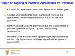 report on signing of incentive agreements by provinces