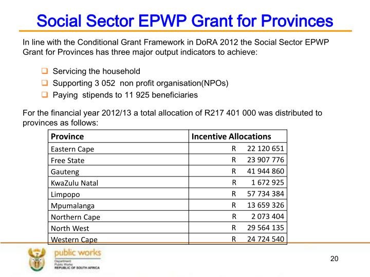 Social Sector EPWP Grant for Provinces