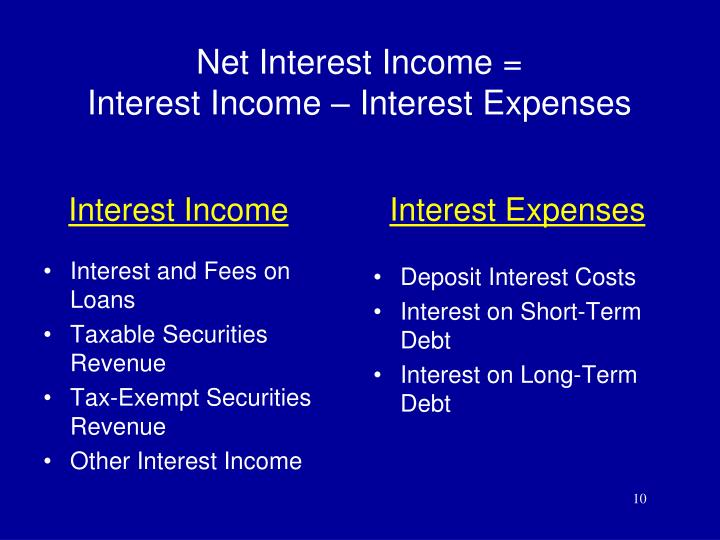 Interest and Fees on Loans