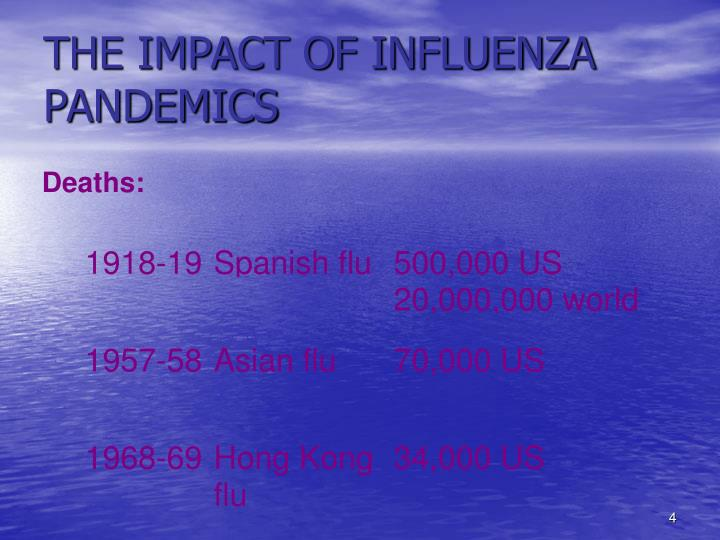 THE IMPACT OF INFLUENZA